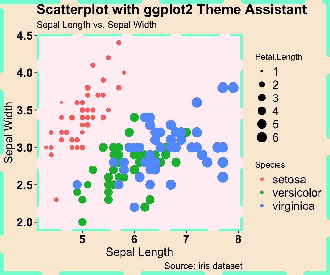 DailyR ggplot2 Theme Assistant